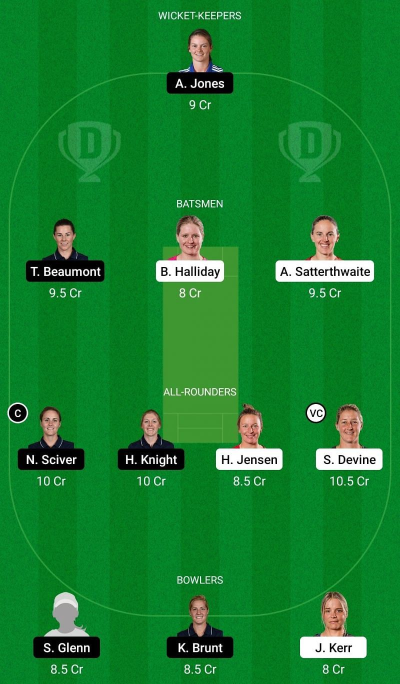 Dream11 Team for New Zealand Women vs England Women 3rd ODI.