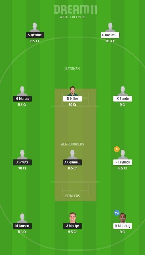 WAR vs DOL Dream11 Team - CSA T20 Challenge
