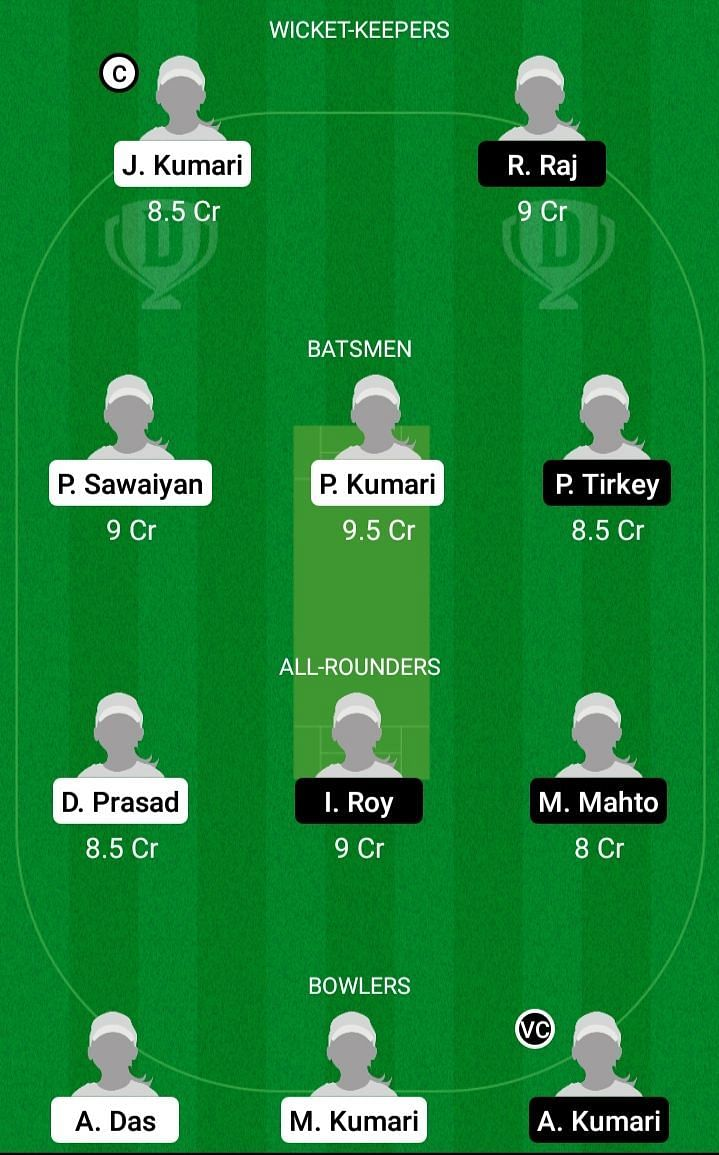 DUM-W vs BOK-W Dream11 Team Prediction