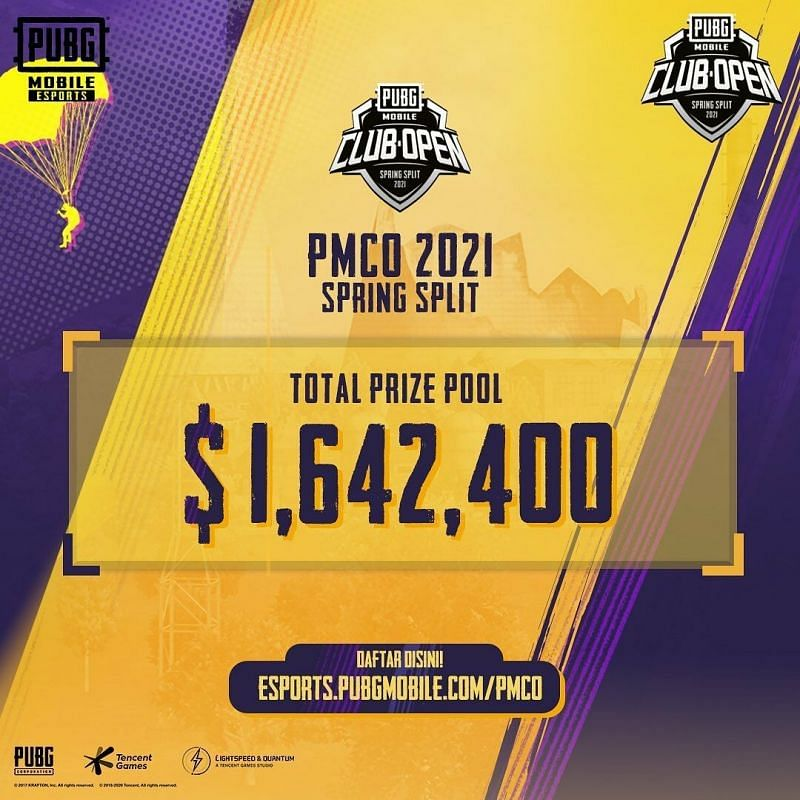 The total prize pool of the PMCO Spring Split 2021
