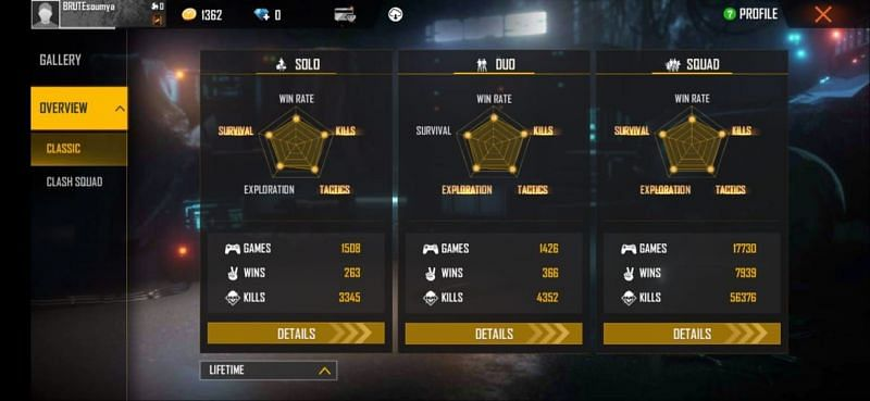 Action Bolt's lifetime stats in Free Fire