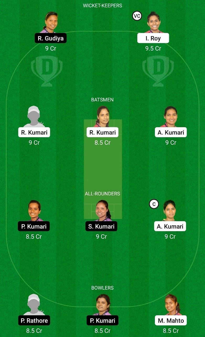 BOK-W v JAM-W Dream11 Team Prediction - Jharkhand Women