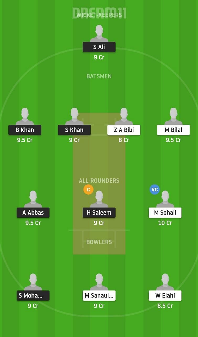 BSH vs HAW Dream11 Tips