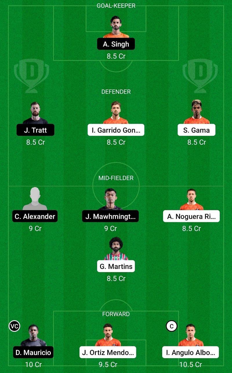 Dream11 Fantasy suggestions for the ISL clash between FC Goa and Odisha FC
