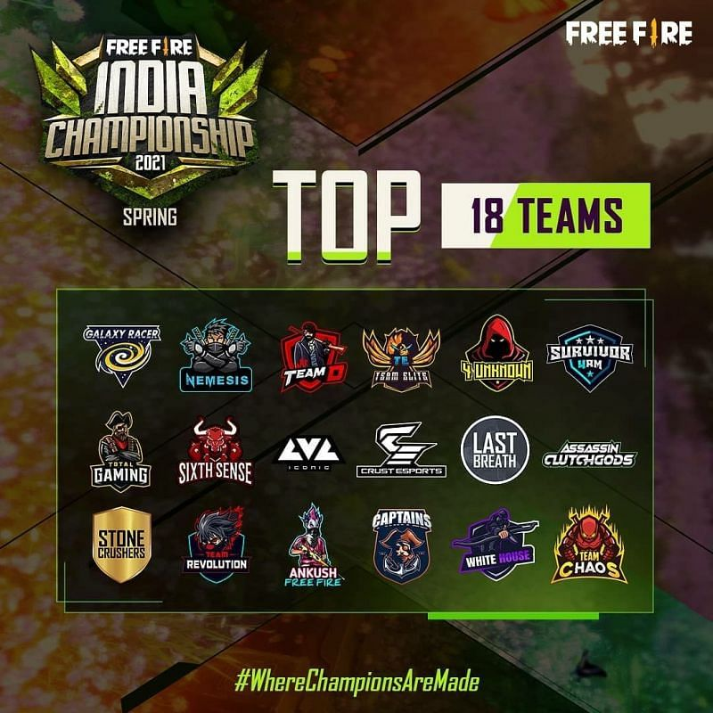 Free Fire India Championship 2021 league stage teams