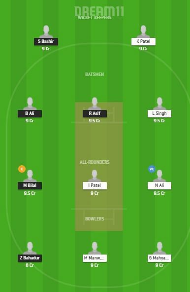 SKY vs RAS Dream11 Team