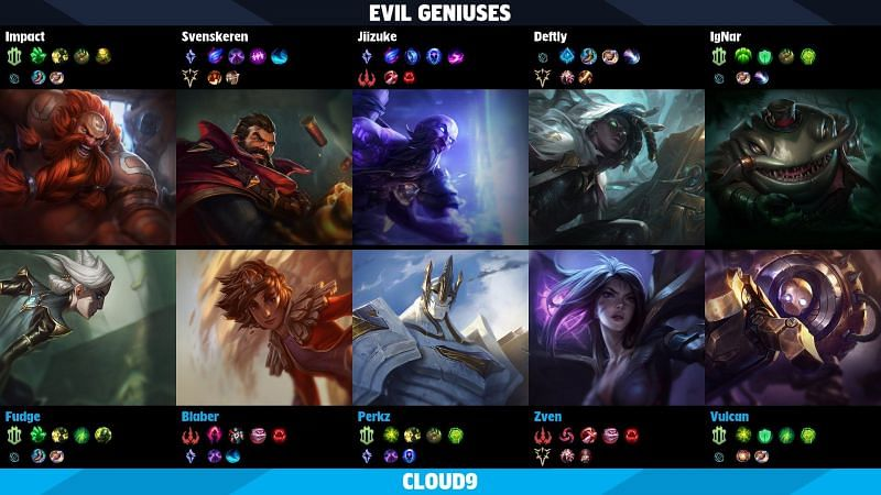 Initial draft picks of C9 and EG (Image via Riot Games - League of Legends)