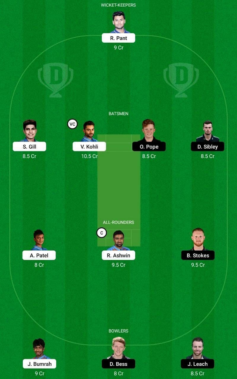 IND vs ENG 2nd Test Dream11 Tips