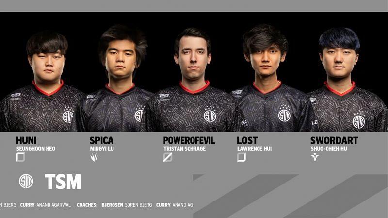 TSM LCS spring 2021 roster (Image via Riot Games)