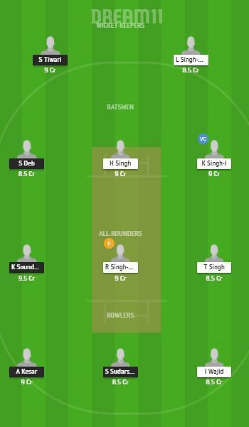 MIB vs FTH Dream11 team - ECS T10 Barcelona