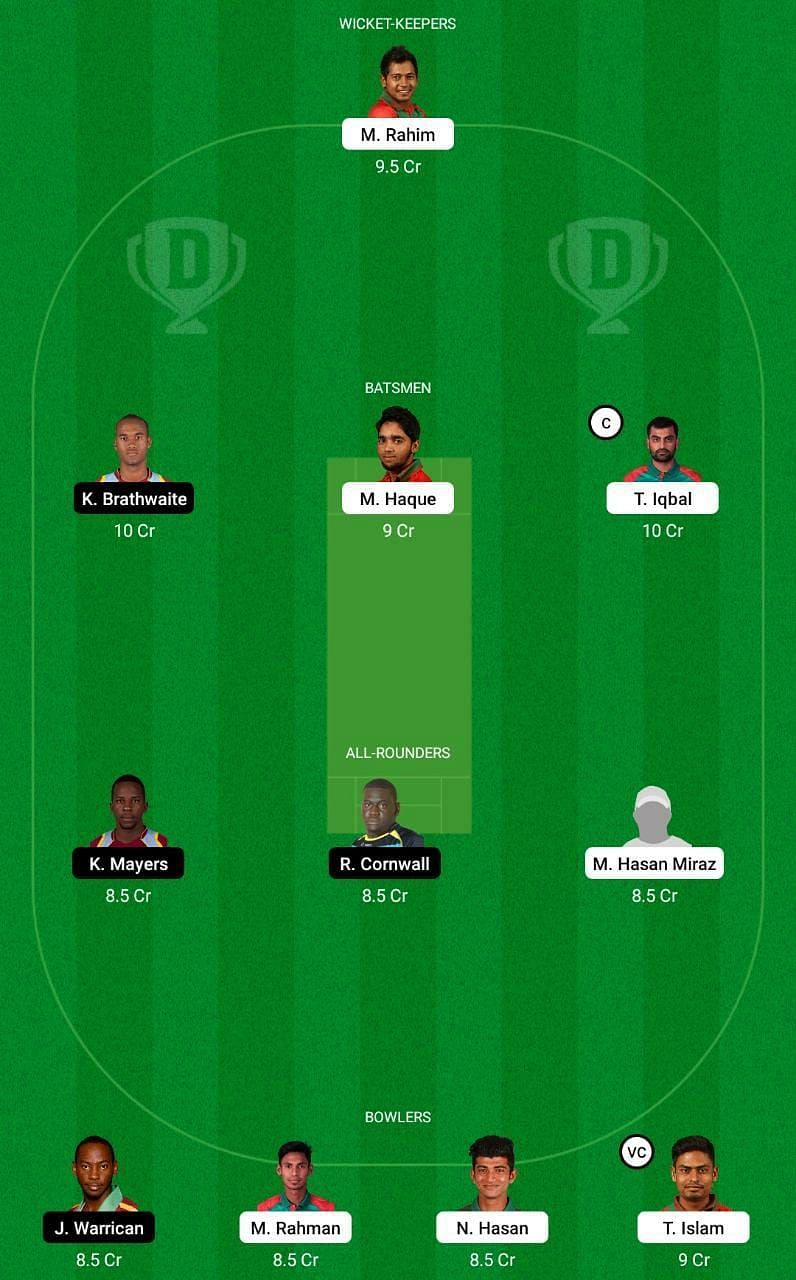 Bangladesh vs West Indies Dream11 Tips
