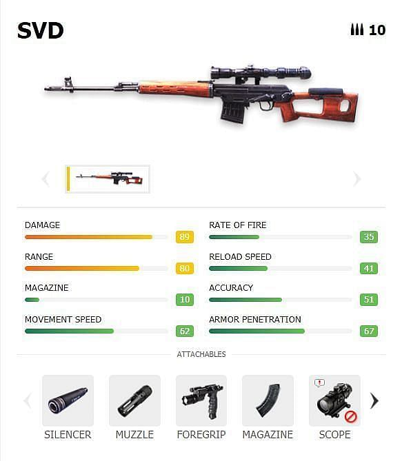 The SVD has a slower rate of fire in the OB26 update