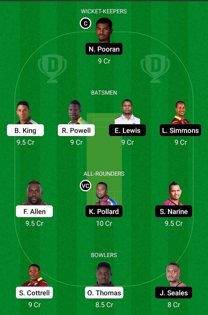 JAM v TRI Dream11 Team Prediction