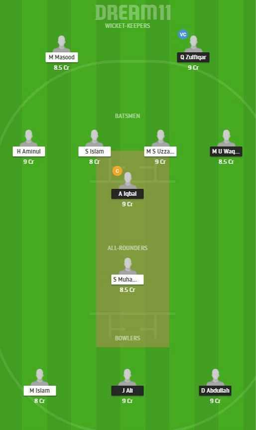 KHA vs BAK Dream11 Team