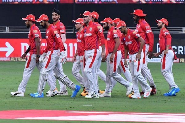 IPL 2021 KXIP Retained Players