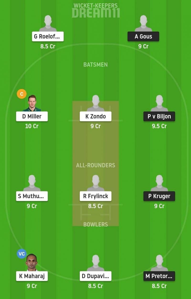 KTS vs DOL Dream11 Tips - CSA T20 Challenge