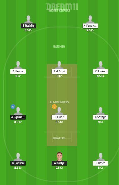 WAR vs CC Dream11 Team - CSA T20 Challenge