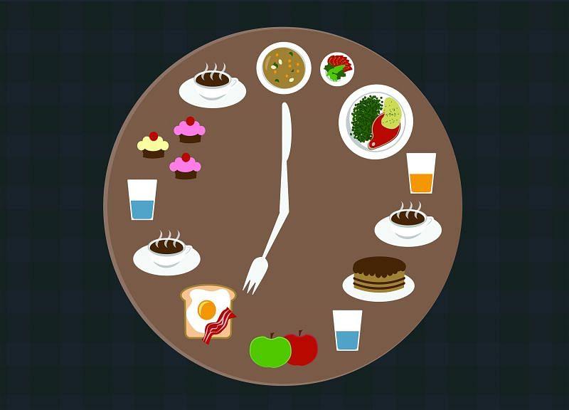 भोजन टाइम