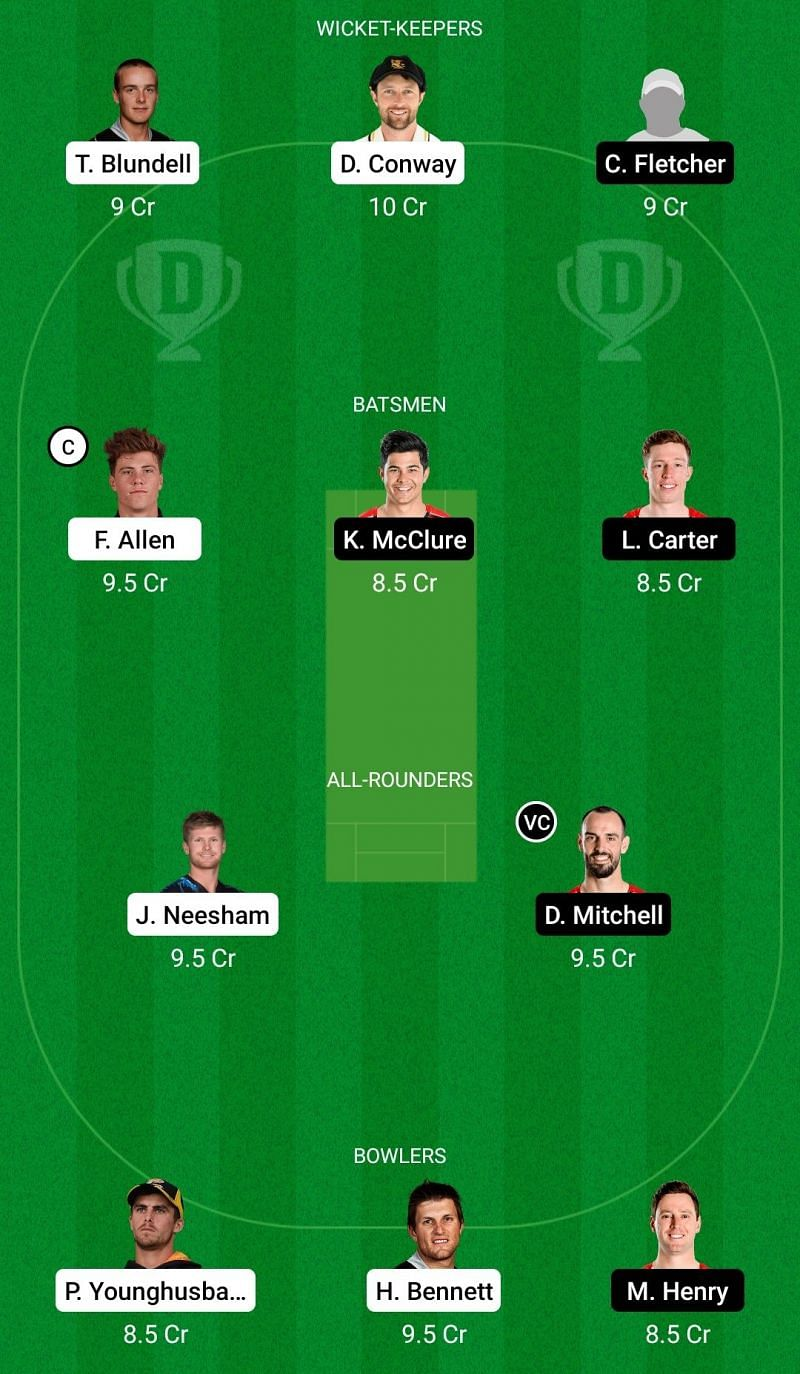 Dream11 Team for Wellington vs Canterbury - Super Smash T20 Final.