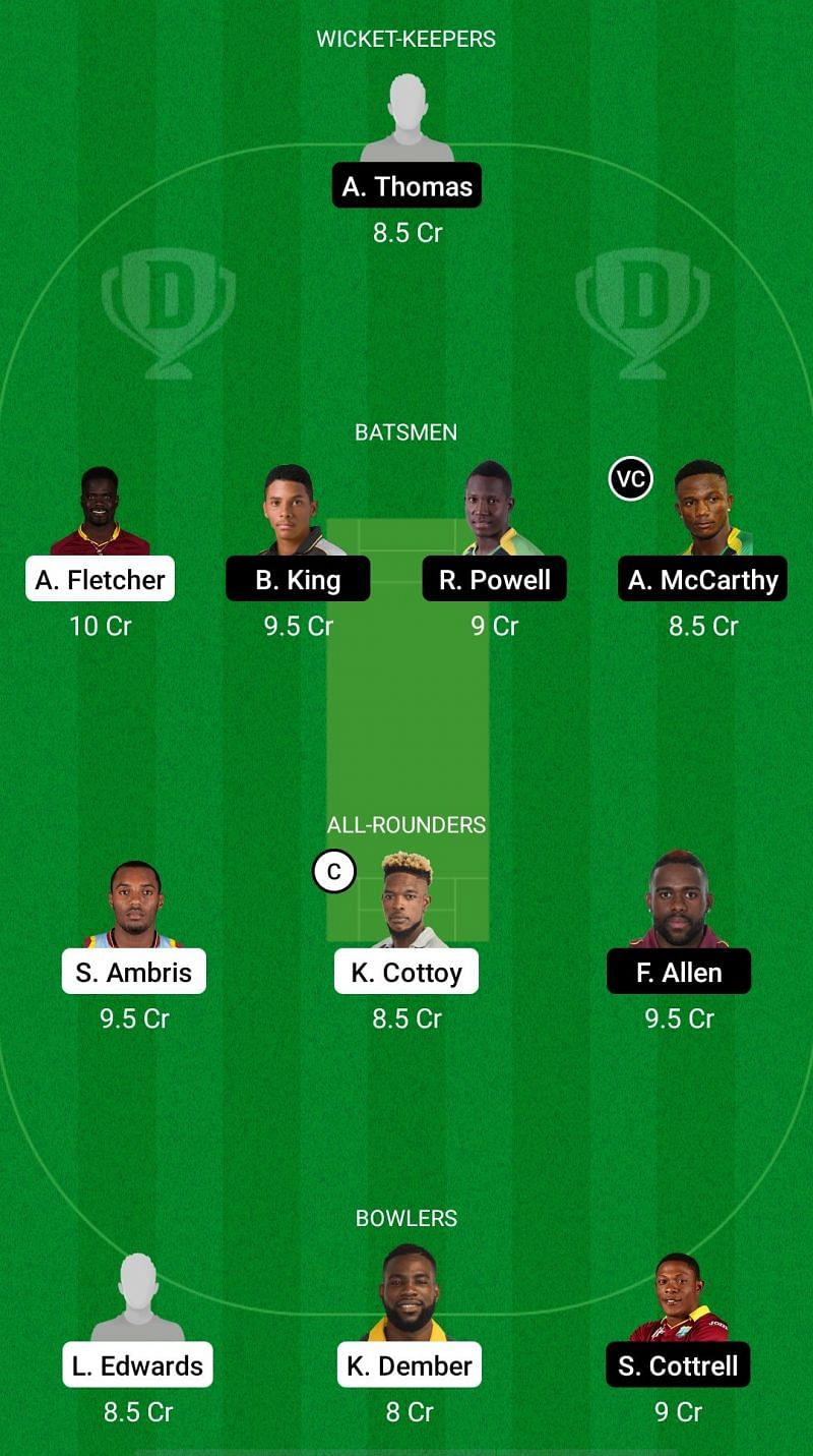 WIS vs JAM Dream11 Fantasy Suggestions