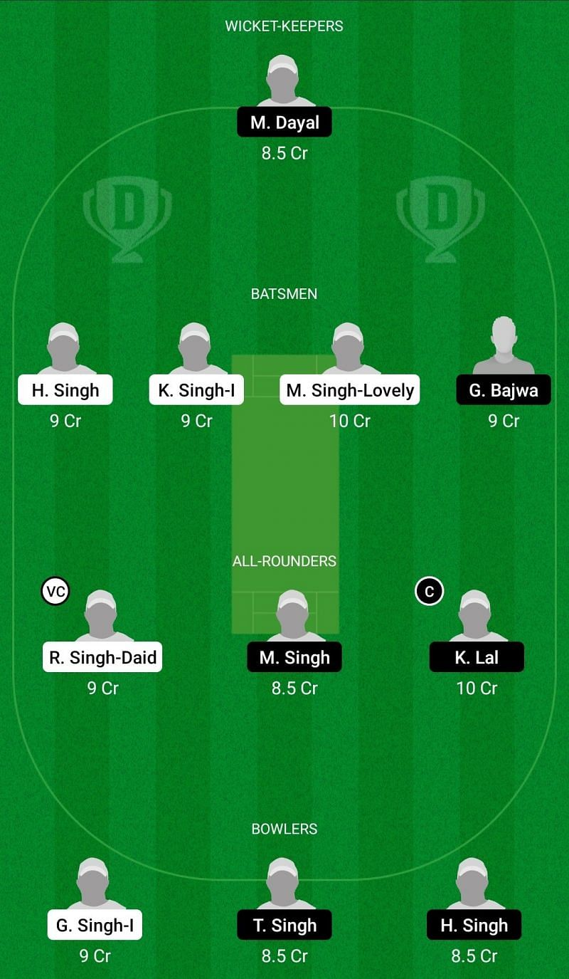 Dream11 Team for Fateh vs Gracia - ECS Spain 2021.