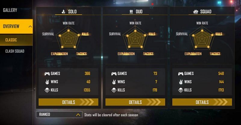 Jonty Gaming's ranked stats