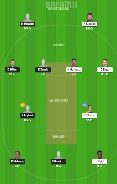 DOL vs TIT Dream11 Team - CSA T20 Challenge