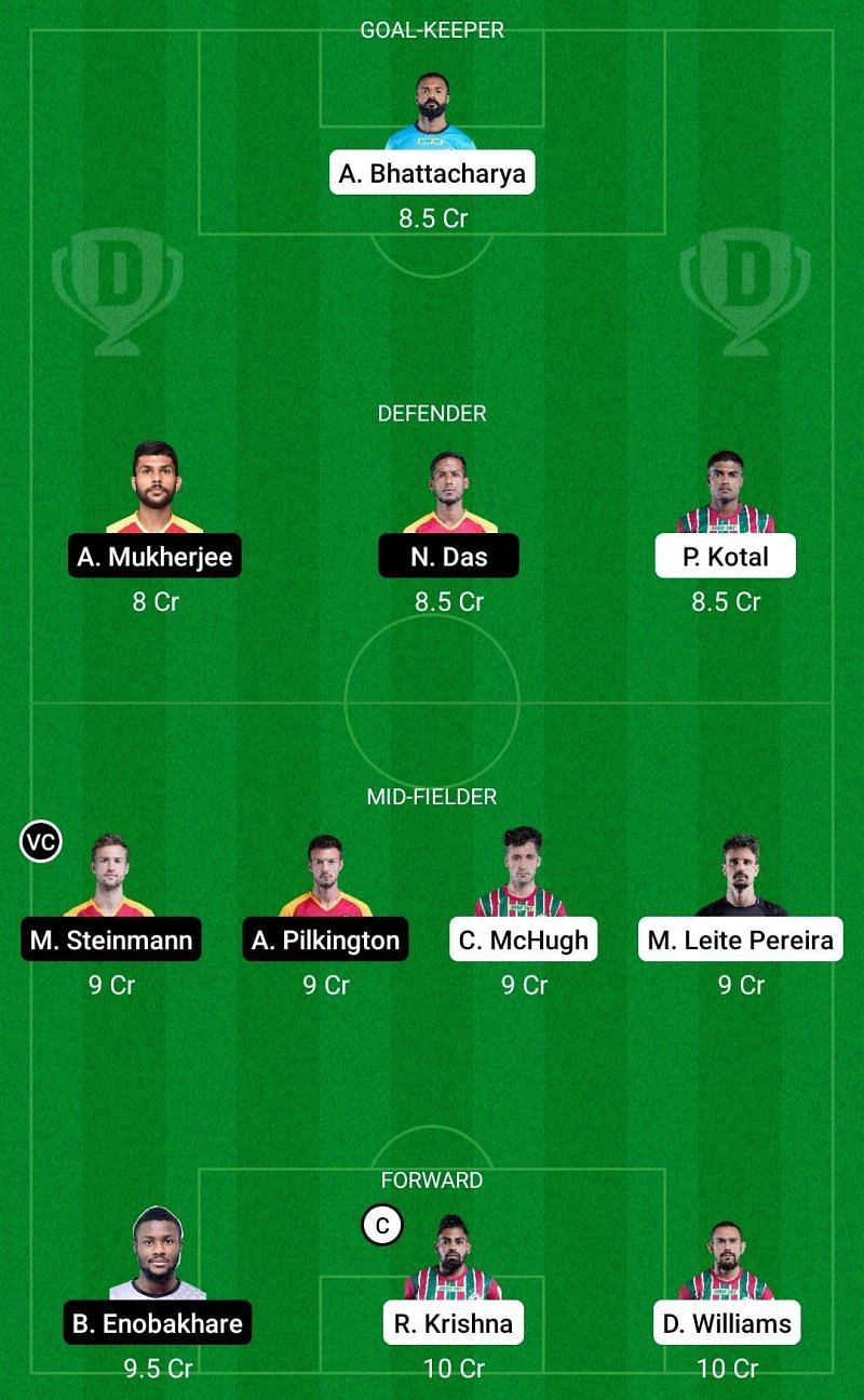 Dream11 Fantasy suggestions for the ISL clash between SC East Bengal and ATK Mohun Bagan