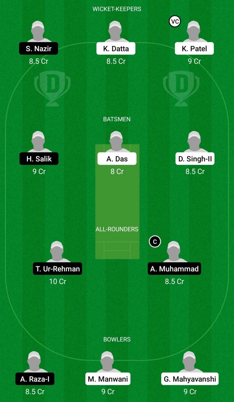 Dream11 Team for Raval Sporting vs Barcelona Gladiators - ECS Spain 2021.