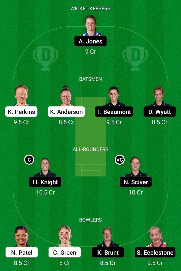 NZW-XI vs EN-W Dream11 Team Prediction