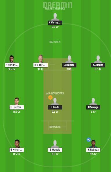 CC vs HL Dream11 Team