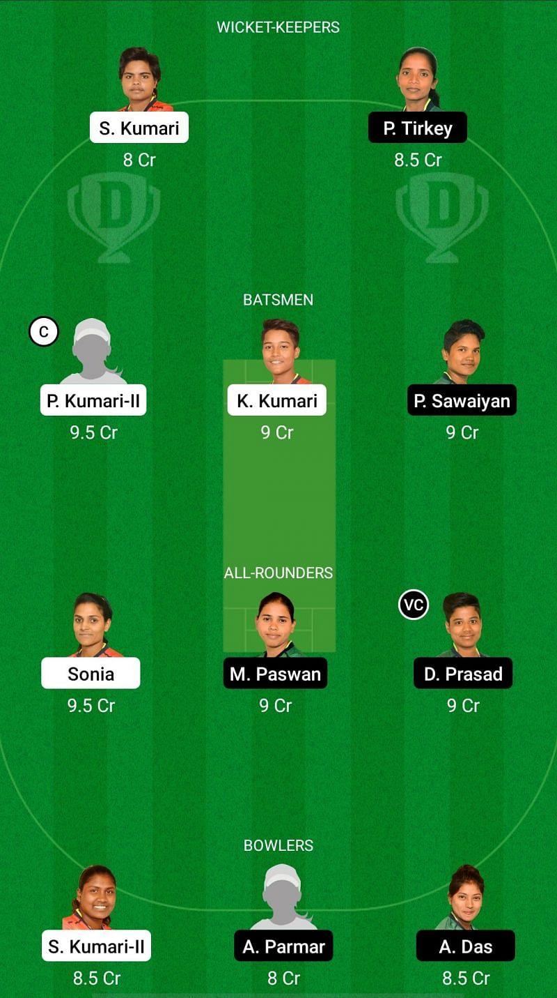 DHA-W vs DUM-W Dream11 Fantasy Suggestions - Jharkhand Women