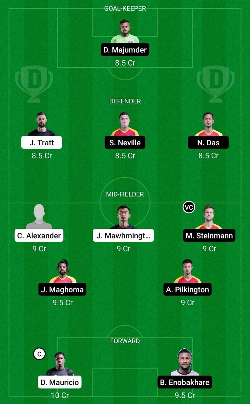 Dream11 Fantasy suggestions for the ISL clash between Odisha FC and SC East Bengal