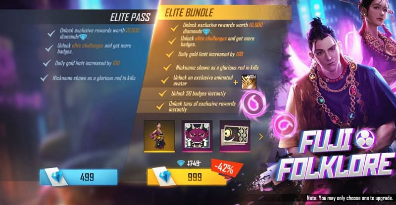 Elite Pass in Free Fire
