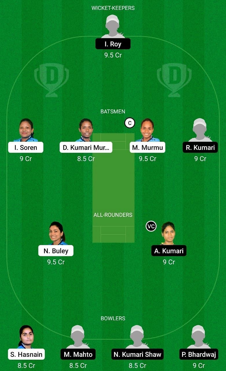 RAN-W vs BOK-W Dream11 Team Prediction