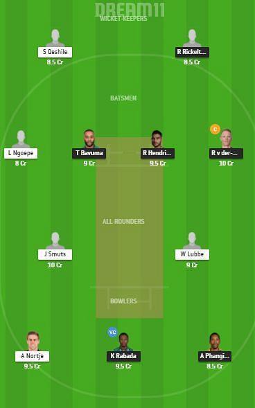 HL vs WAR Dream11 Team - CSA T20 Challenge