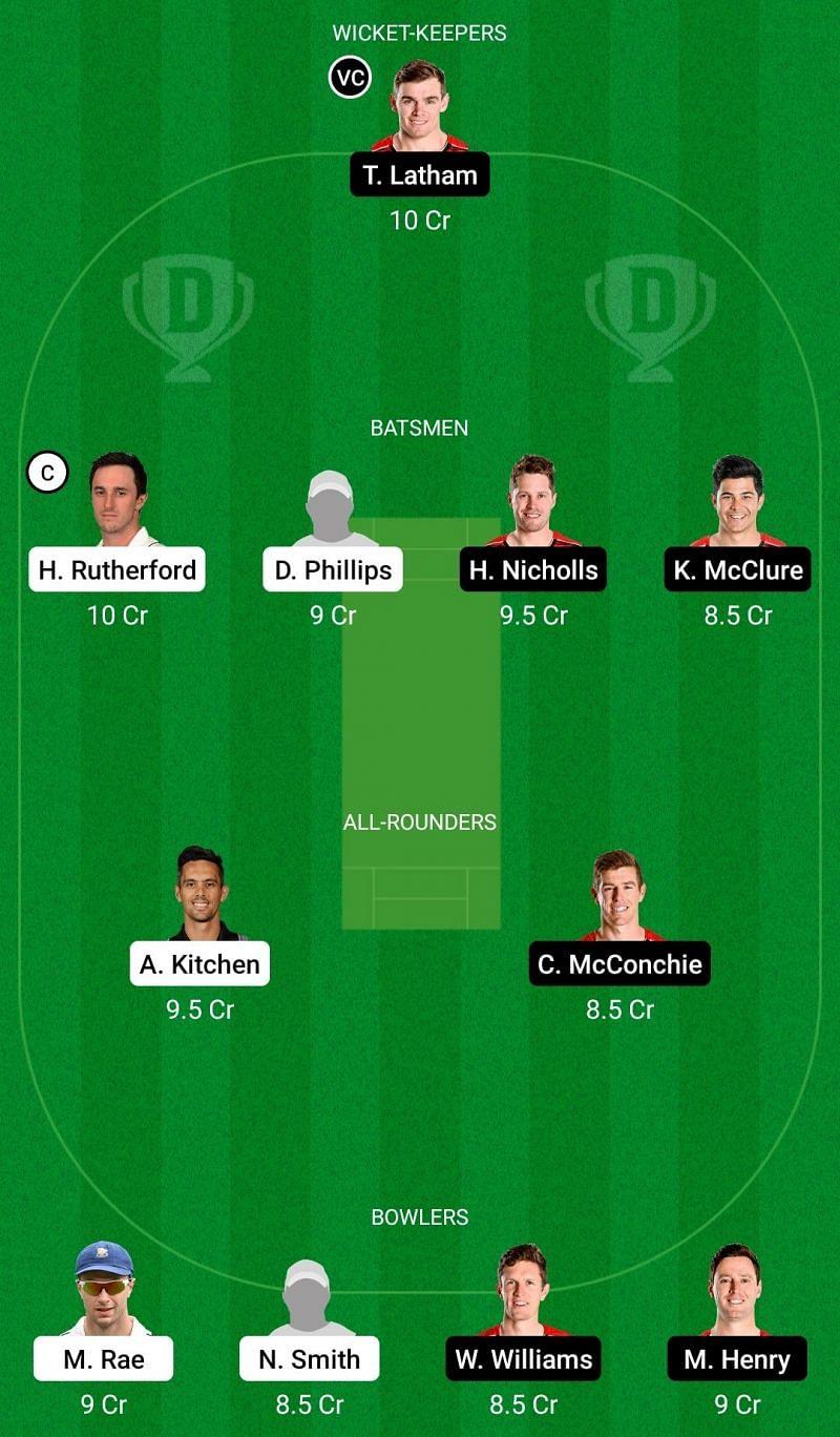 Dream11 Team for Otago vs Canterbury - Ford Trophy.