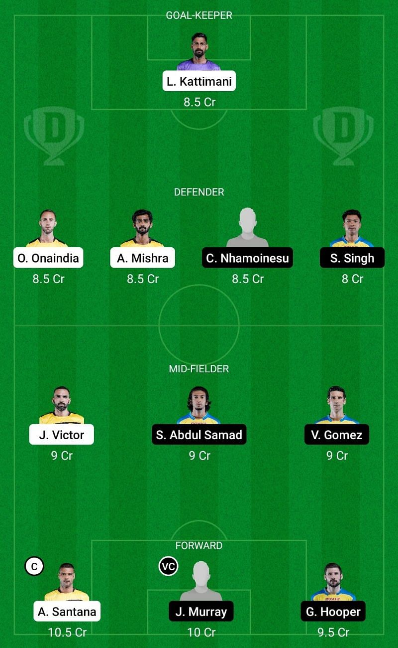 Dream11 Fantasy suggestions for the ISL clash between Hyderabad FC and Kerala Blasters FC