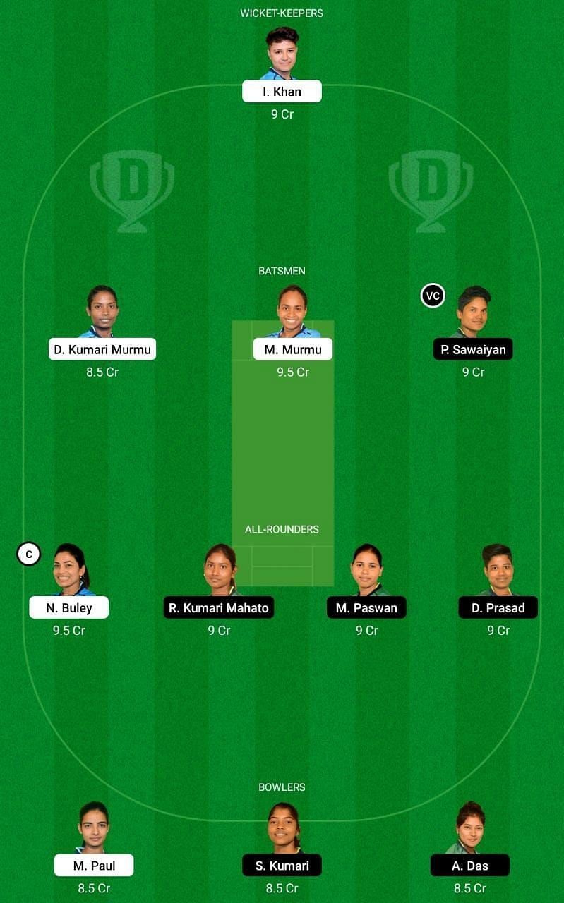 RAN-W vs DUM-W Dream11 Tips - Jharkhand Women's T20