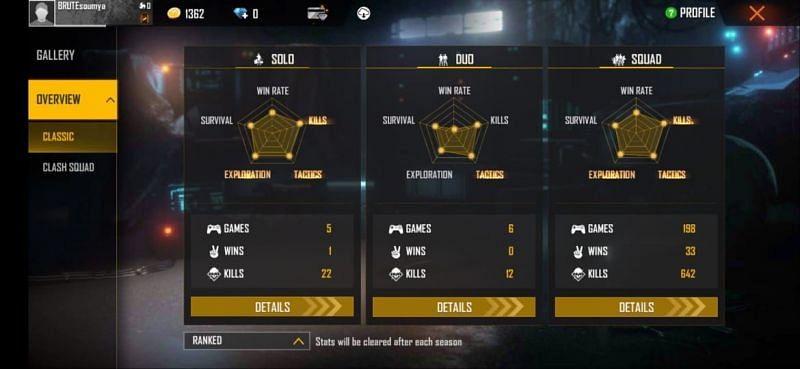 Ranked stats in Free Fire