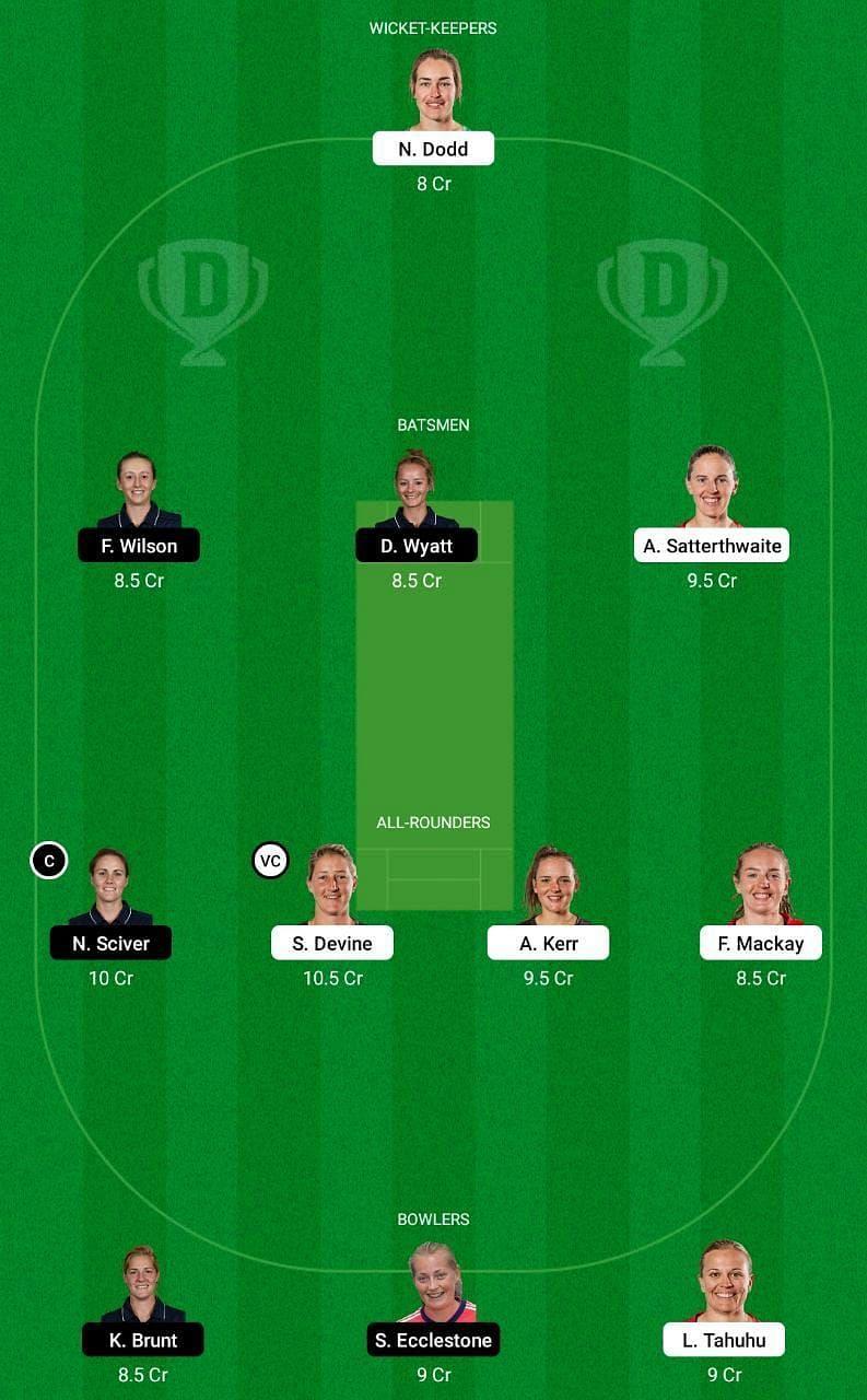 New Zealand Women vs England Women Dream11 Tips
