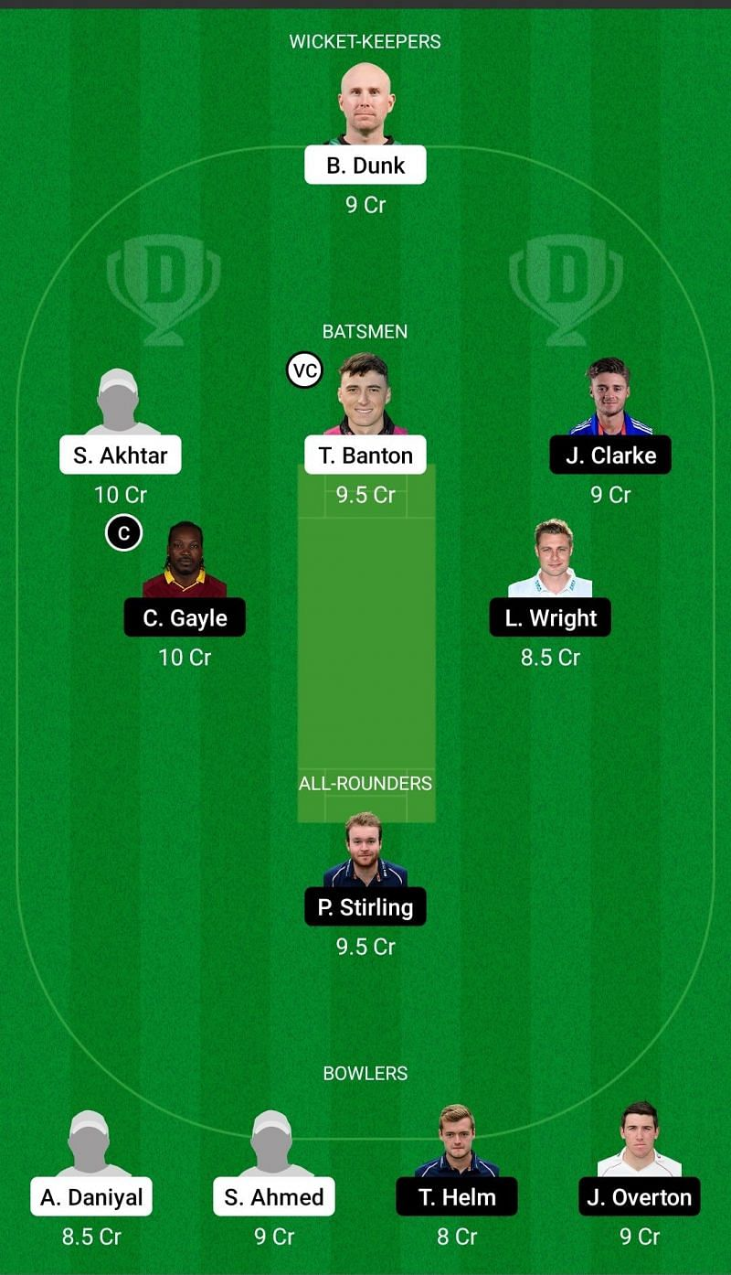 Dream11 Team for Qalandars vs Team Abu Dhabi - Abu Dhabi T10 Eliminator.