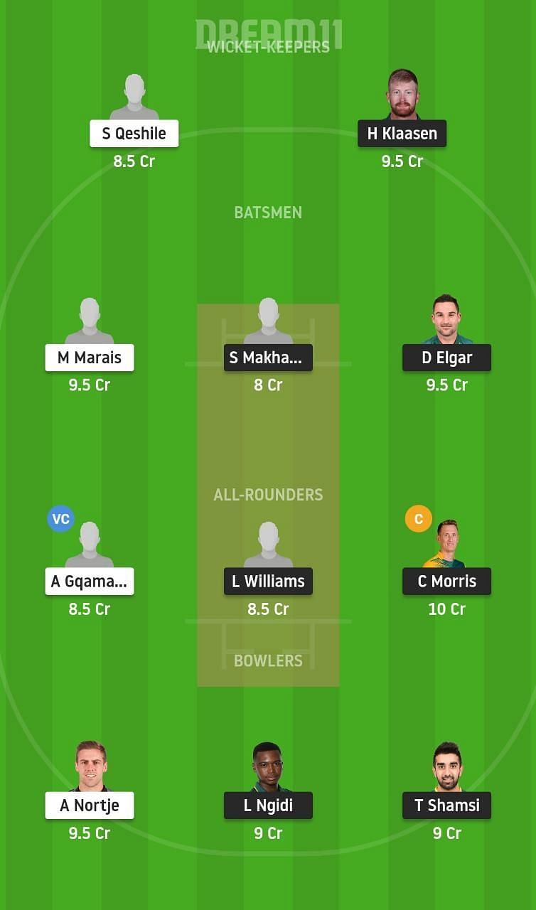 TIT vs WAR Dream11 Tips - CSA T20 Challenge