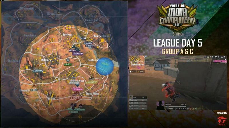 Free Fire India Championship 2021 league day 5
