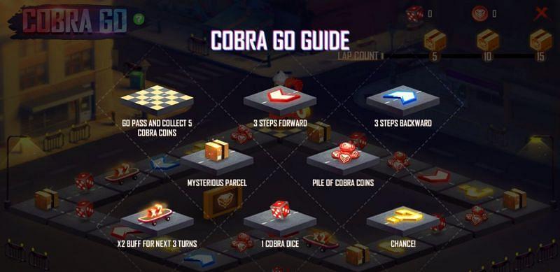 Cobra Go guide
