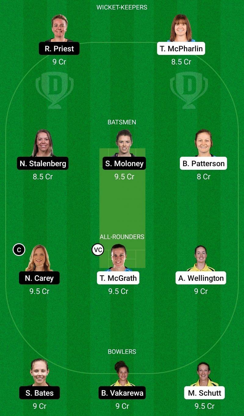 Dream11 Team for South Australia Women vs Tasmania Women - Women's National Cricket League.