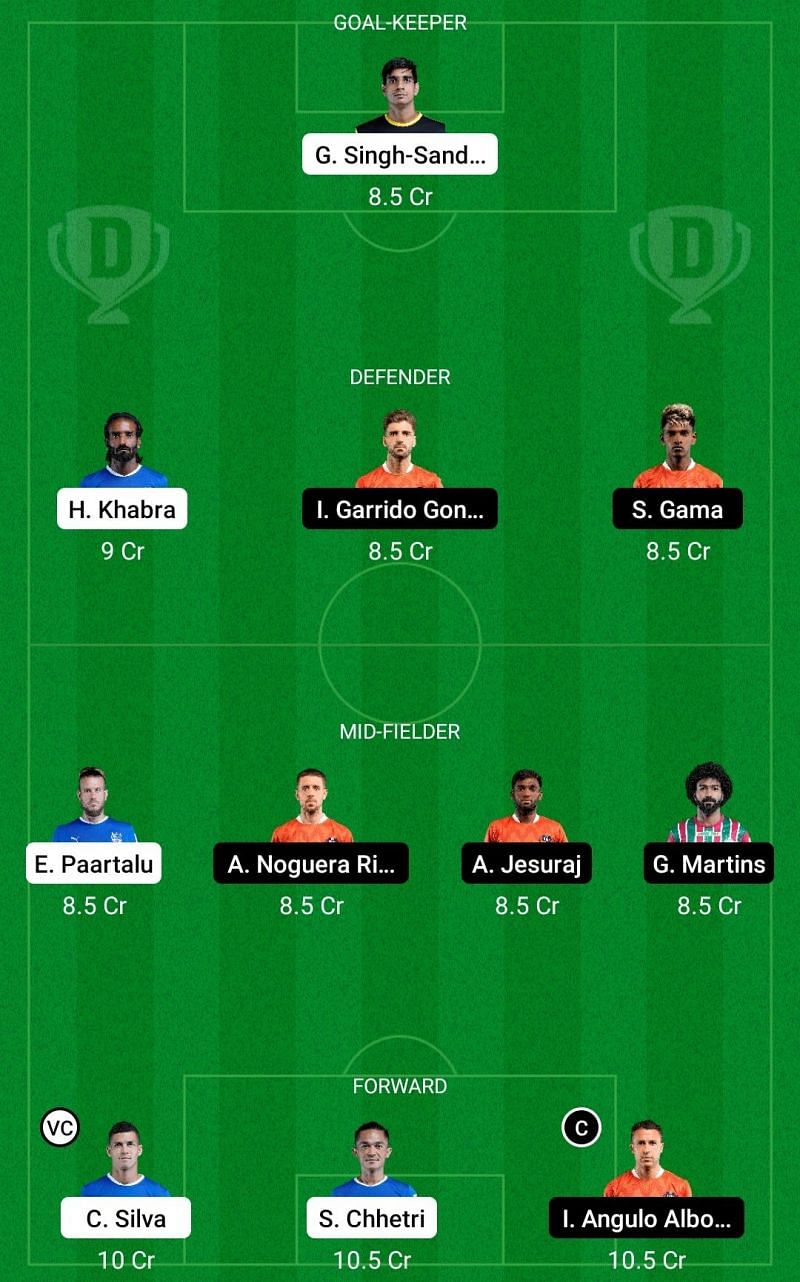 Dream11 Fantasy suggestions for the ISL clash between Bengaluru FC and FC Goa