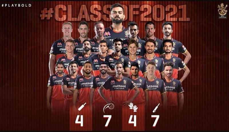 RCB 2021 Team