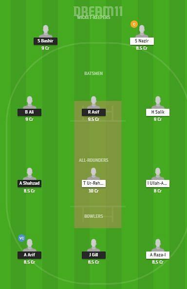 SKY vs BAG Dream11 Team - ECS T10 Barcelona