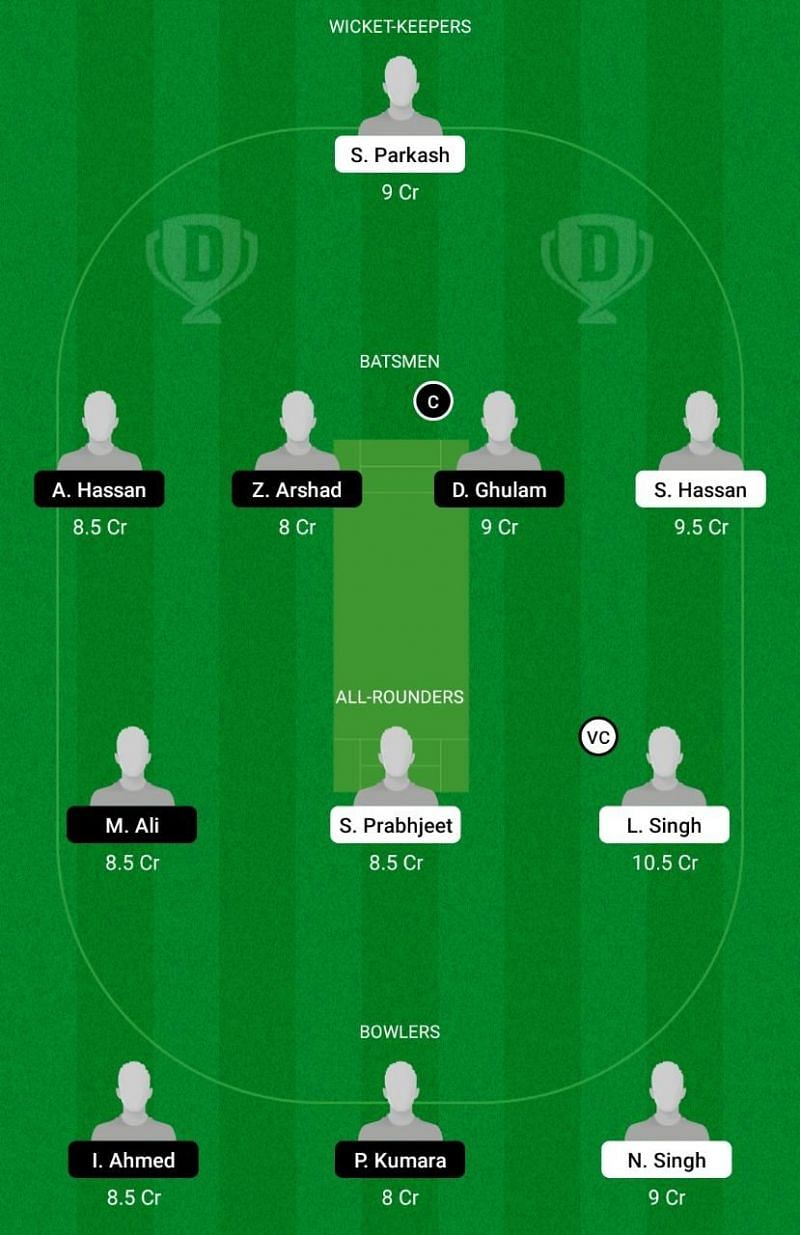CRS vs BAP Dream11 Team